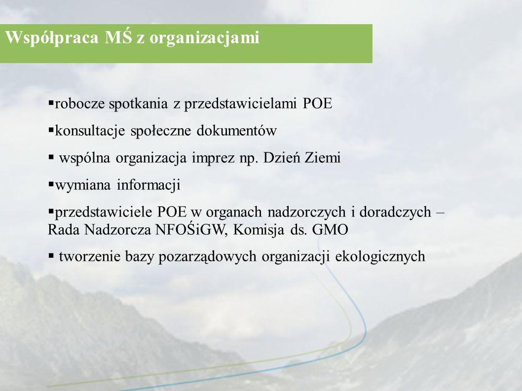 Współpraca MŚ z organizacjami robocze spotkania z przedstawicielami POE konsultacje społeczne dokumentów wspólna organizacja imprez np.