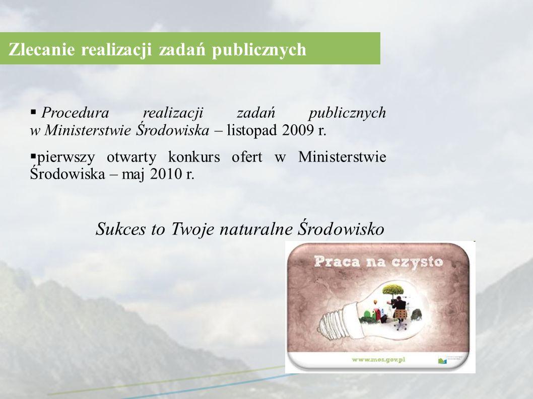Zlecanie realizacji zadań publicznych Procedura realizacji zadań publicznych w Ministerstwie Środowiska – listopad 2009 r.