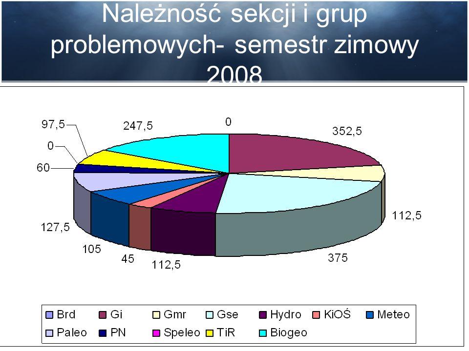 Porównanie ilości członków w sekcjach i grupach problemowych w sem. letnim i zimowym 2008
