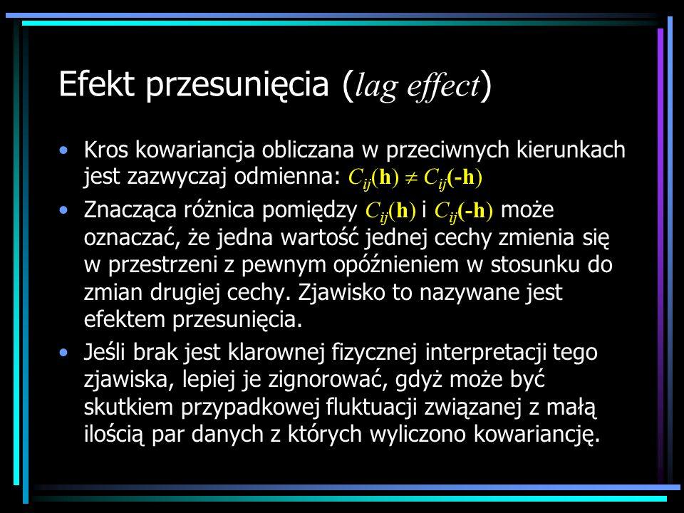 Efekt przesunięcia ( lag effect ) Kros kowariancja obliczana w przeciwnych kierunkach jest zazwyczaj odmienna: C ij (h) C ij (-h) Znacząca różnica pom