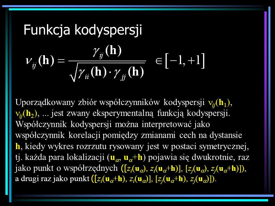 Funkcja kodyspersji Uporządkowany zbiór współczynników kodyspersji ij (h 1 ), ij (h 2 ),... jest zwany eksperymentalną funkcją kodyspersji. Współczynn