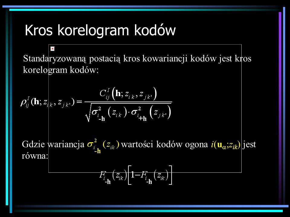 Kros korelogram kodów Standaryzowaną postacią kros kowariancji kodów jest kros korelogram kodów: Gdzie wariancja wartości kodów ogona i(u ;z ik ) jest