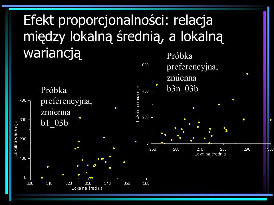 Efekt proporcjonalności: relacja między lokalną średnią, a lokalną wariancją Próbka preferencyjna, zmienna b1_03b Próbka preferencyjna, zmienna b3n_03