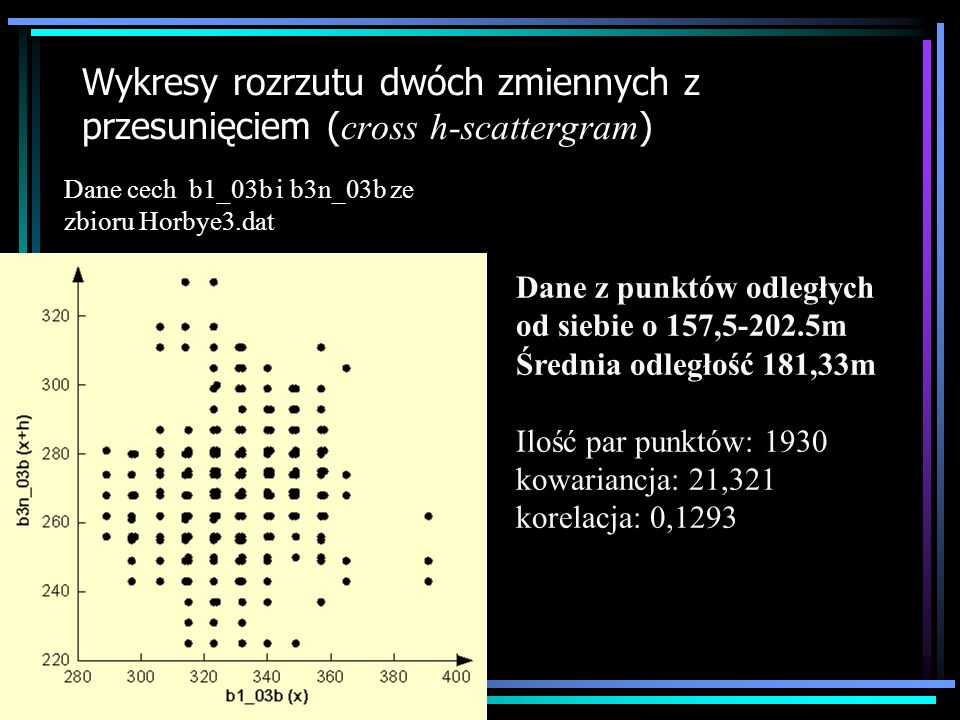 Rozrzut gradientów zmian par punktów dwóch zmiennych Kros kowariancja (kros korelacja) określa jak wygląda relacja wartości cechy z i w jednej lokalizacji w stosunku do wartości innej cechy z j w lokalizacji odległej o wektor h.