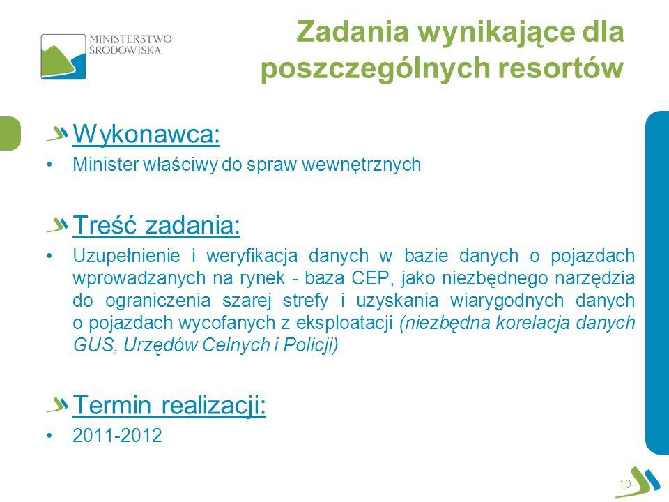 Zadania wynikające dla poszczególnych resortów Wykonawca: Minister właściwy do spraw wewnętrznych Treść zadania: Uzupełnienie i weryfikacja danych w b
