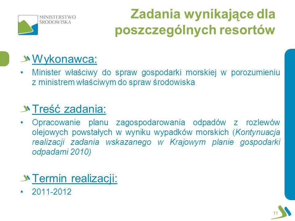 Zadania wynikające dla poszczególnych resortów Wykonawca: Minister właściwy do spraw gospodarki morskiej w porozumieniu z ministrem właściwym do spraw