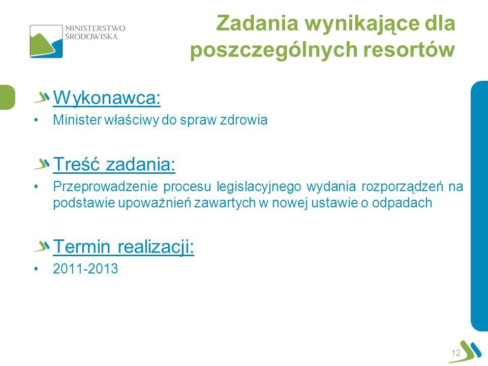 Zadania wynikające dla poszczególnych resortów Wykonawca: Minister właściwy do spraw zdrowia Treść zadania: Przeprowadzenie procesu legislacyjnego wyd