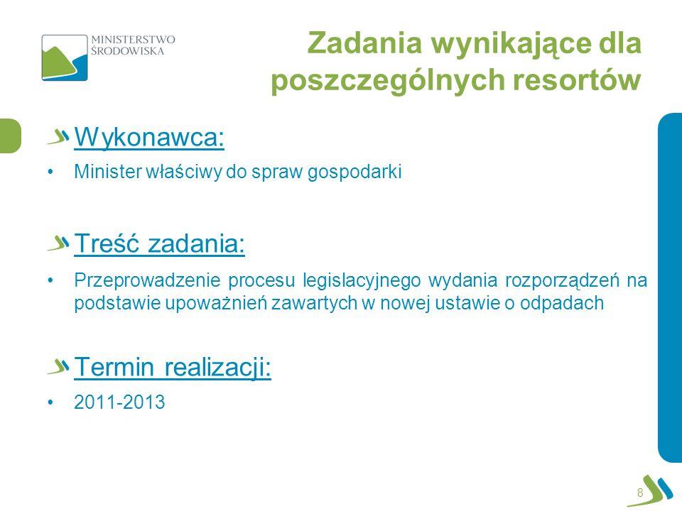 Zadania wynikające dla poszczególnych resortów Wykonawca: Minister właściwy do spraw gospodarki Treść zadania: Przeprowadzenie procesu legislacyjnego