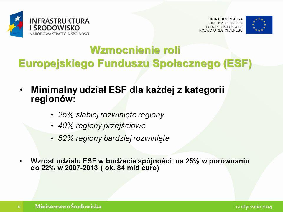 UNIA EUROPEJSKA FUNDUSZ SPÓJNOŚCI EUROPEJSKI FUNDUSZ ROZWOJU REGIONALNEGO 11 12 stycznia 2014Ministerstwo Środowiska Wzmocnienie roli Europejskiego Funduszu Społecznego (ESF) Minimalny udział ESF dla każdej z kategorii regionów: 25% słabiej rozwinięte regiony 40% regiony przejściowe 52% regiony bardziej rozwinięte Wzrost udziału ESF w budżecie spójności: na 25% w porównaniu do 22% w 2007-2013 ( ok.
