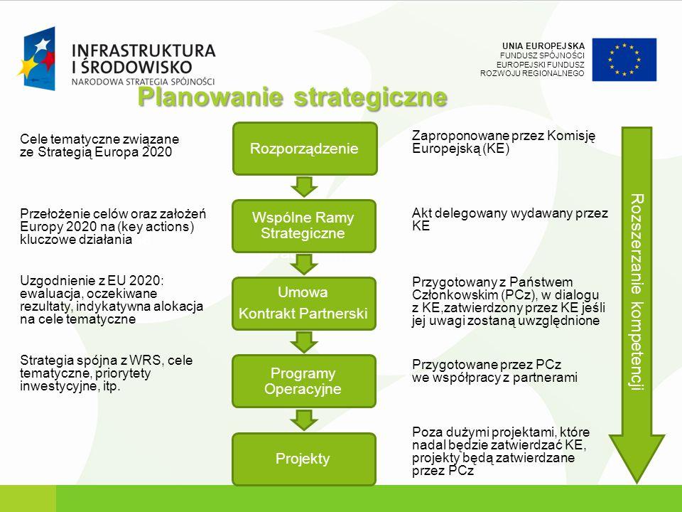 UNIA EUROPEJSKA FUNDUSZ SPÓJNOŚCI EUROPEJSKI FUNDUSZ ROZWOJU REGIONALNEGO Planowaniestrategiczne Planowanie strategiczne Wspólne Ramy Strategiczne Zaproponowane przez Komisję Europejską (KE) Akt delegowany wydawany przez KE Przygotowany z Państwem Członkowskim (PCz), w dialogu z KE,zatwierdzony przez KE jeśli jej uwagi zostaną uwzględnione Przygotowane przez PCz we współpracy z partnerami Poza dużymi projektami, które nadal będzie zatwierdzać KE, projekty będą zatwierdzane przez PCz Rozszerzanie kompetencji Cele tematyczne związane ze Strategią Europa 2020 Przełożenie celów oraz założeń Europy 2020 na (key actions) kluczowe działania Uzgodnienie z EU 2020: ewaluacja, oczekiwane rezultaty, indykatywna alokacja na cele tematyczne Strategia spójna z WRS, cele tematyczne, priorytety inwestycyjne, itp.