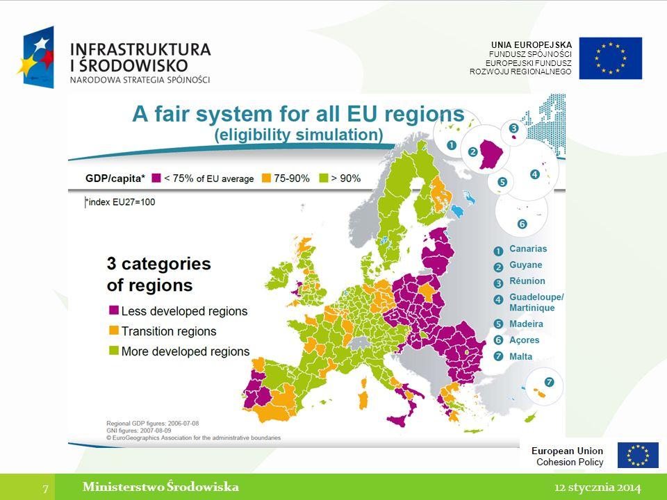 UNIA EUROPEJSKA FUNDUSZ SPÓJNOŚCI EUROPEJSKI FUNDUSZ ROZWOJU REGIONALNEGO 7 12 stycznia 2014Ministerstwo Środowiska