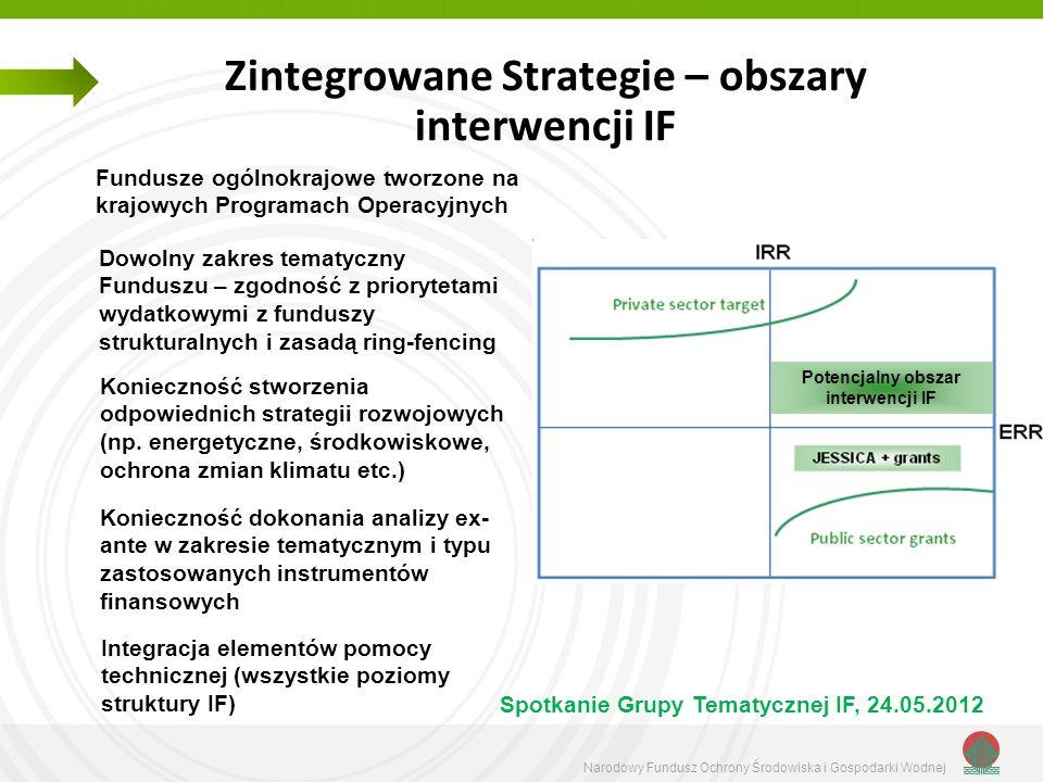 Narodowy Fundusz Ochrony Środowiska i Gospodarki Wodnej Zintegrowane Strategie – obszary interwencji IF Fundusze ogólnokrajowe tworzone na krajowych P