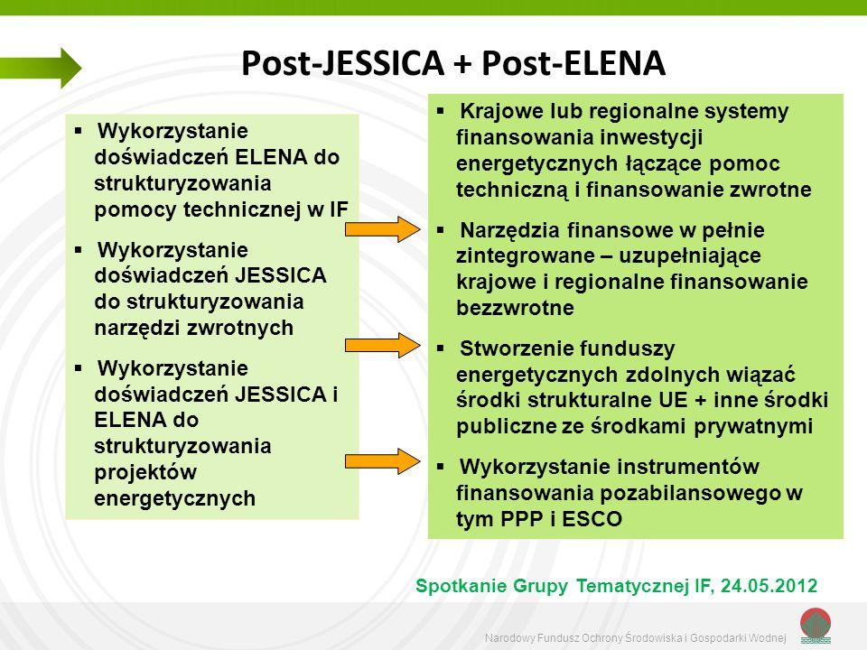 Narodowy Fundusz Ochrony Środowiska i Gospodarki Wodnej Post-JESSICA + Post-ELENA Spotkanie Grupy Tematycznej IF, 24.05.2012 Wykorzystanie doświadczeń