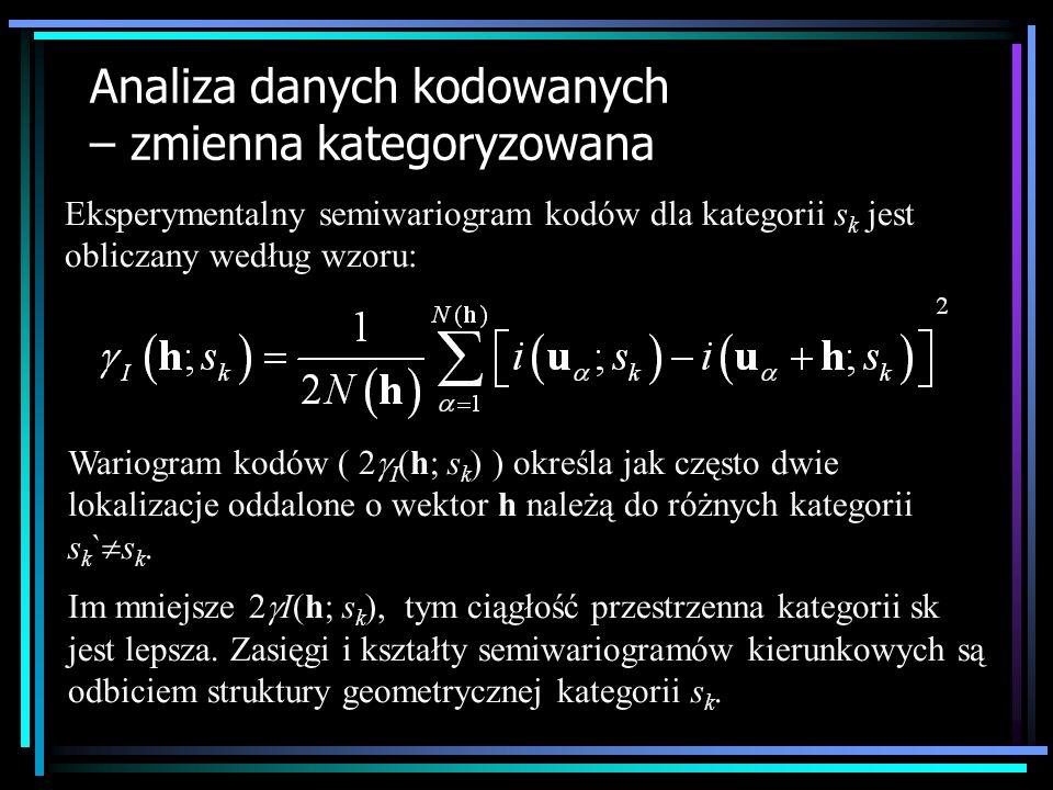 Analiza danych kodowanych – zmienna kategoryzowana Eksperymentalny semiwariogram kodów dla kategorii s k jest obliczany według wzoru: Wariogram kodów