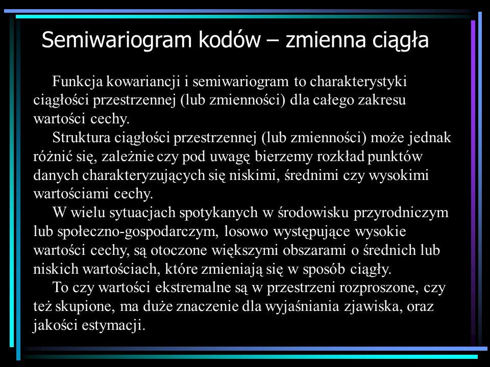 Semiwariogram kodów – zmienna ciągła Funkcja kowariancji i semiwariogram to charakterystyki ciągłości przestrzennej (lub zmienności) dla całego zakres