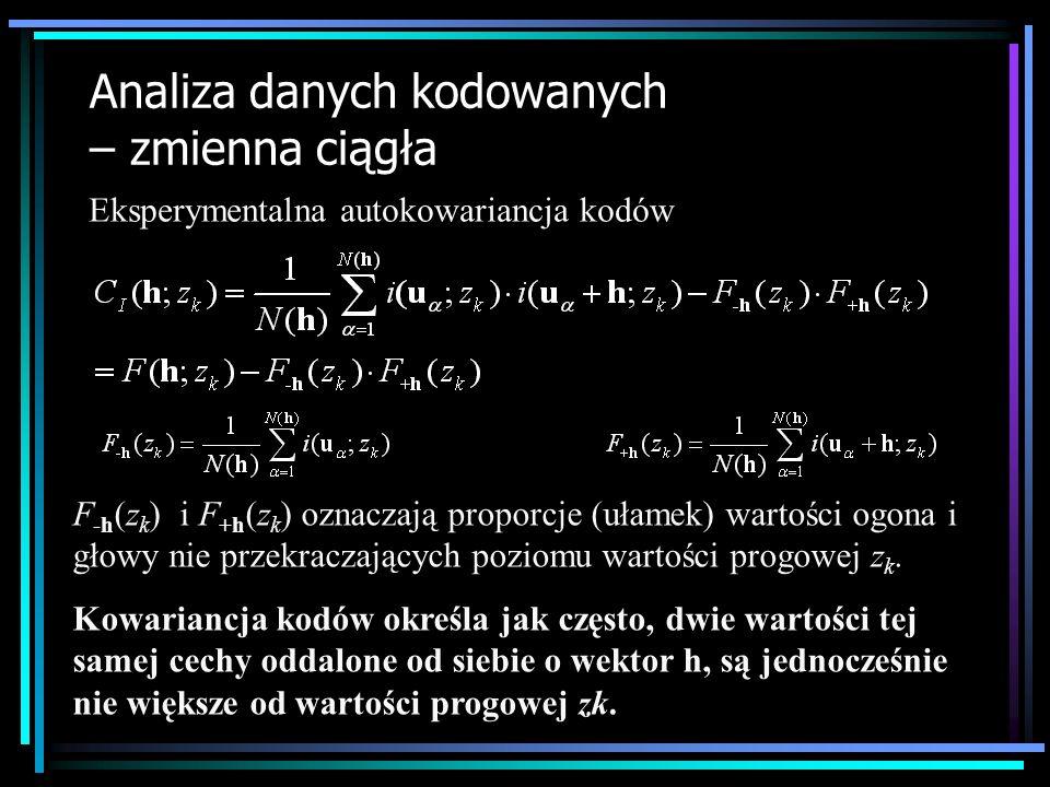 Analiza danych kodowanych – zmienna ciągła Eksperymentalna autokowariancja kodów F -h (z k ) i F +h (z k ) oznaczają proporcje (ułamek) wartości ogona