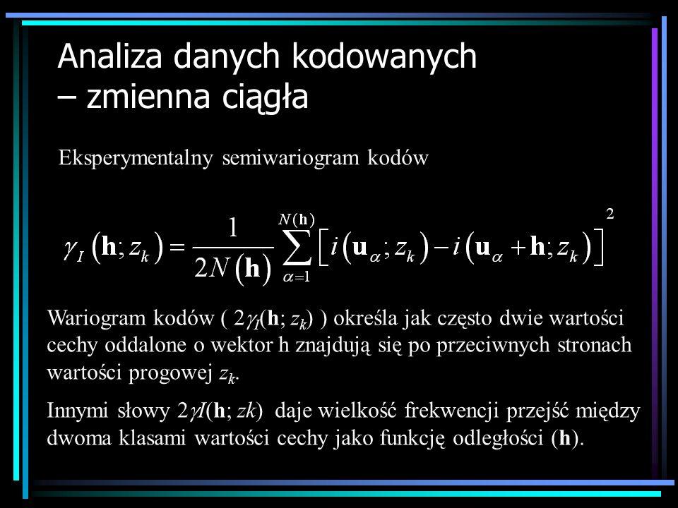 Analiza danych kodowanych – zmienna ciągła Eksperymentalny semiwariogram kodów Wariogram kodów ( 2 I (h; z k ) ) określa jak często dwie wartości cech