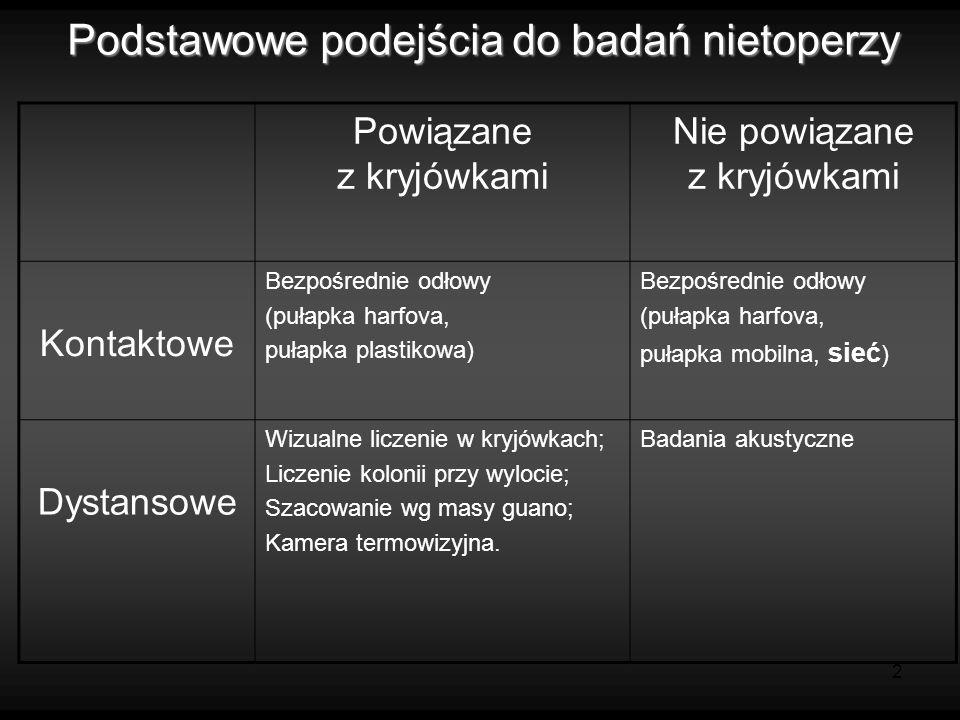 2 Podstawowe podejścia do badań nietoperzy Powiązane z kryjówkami Nie powiązane z kryjówkami Kontaktowe Bezpośrednie odłowy (pułapka harfova, pułapka plastikowa) Bezpośrednie odłowy (pułapka harfova, pułapka mobilna, sieć ) Dystansowe Wizualne liczenie w kryjówkach; Liczenie kolonii przy wylocie; Szacowanie wg masy guano; Kamera termowizyjna.