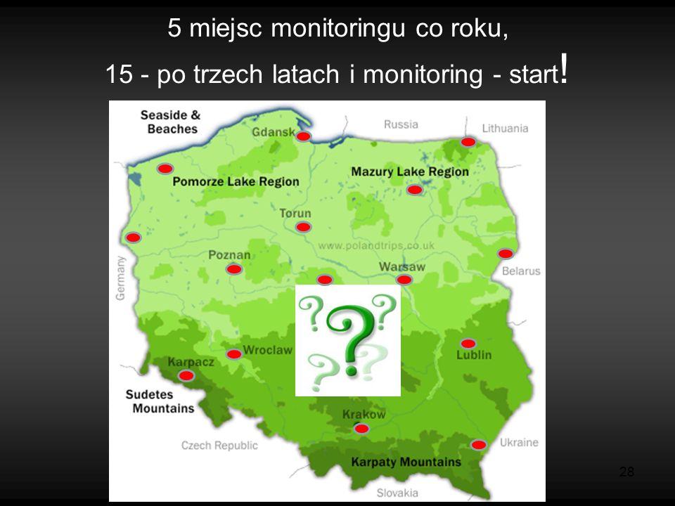 5 miejsc monitoringu co roku, 15 - po trzech latach i monitoring - start ! 28