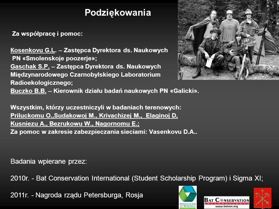 29 Podziękowania Za współpracę i pomoc: Кosenkovu G.L. – Zastępca Dyrektora ds. Naukowych PN «Smolenskoje poozerje»; Gaschak S.P. – Zastępca Dyrektora