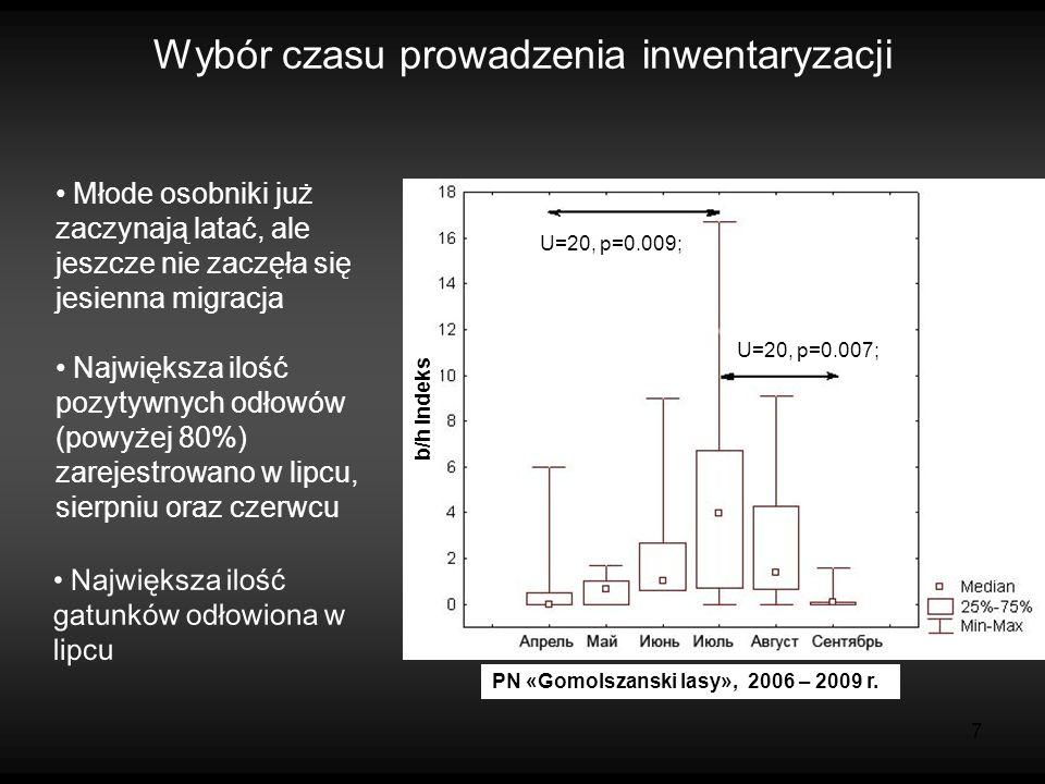 7 Wybór czasu prowadzenia inwentaryzacji Młode osobniki już zaczynają latać, ale jeszcze nie zaczęła się jesienna migracja Największa ilość pozytywnych odłowów (powyżej 80%) zarejestrowano w lipcu, sierpniu oraz czerwcu b/h indeks U=20, p=0.009; U=20, p=0.007; Największa ilość gatunków odłowiona w lipcu PN «Gomolszanski lasy», 2006 – 2009 r.
