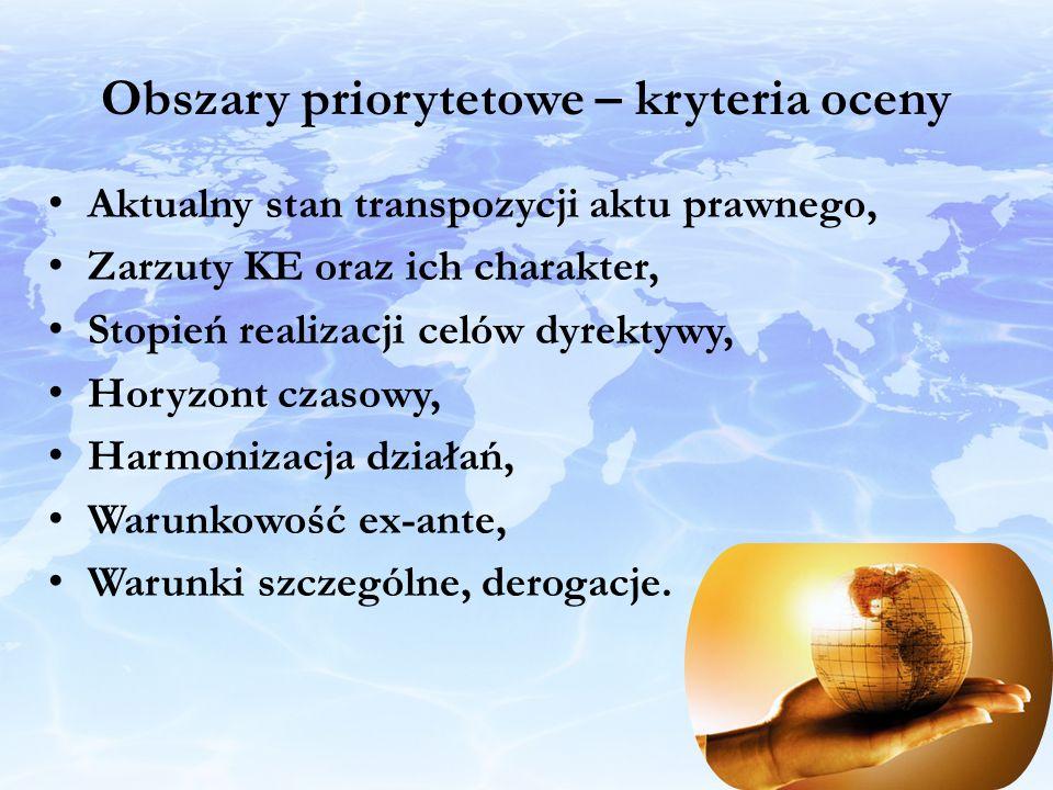 Obszary priorytetowe – kryteria oceny Aktualny stan transpozycji aktu prawnego, Zarzuty KE oraz ich charakter, Stopień realizacji celów dyrektywy, Hor
