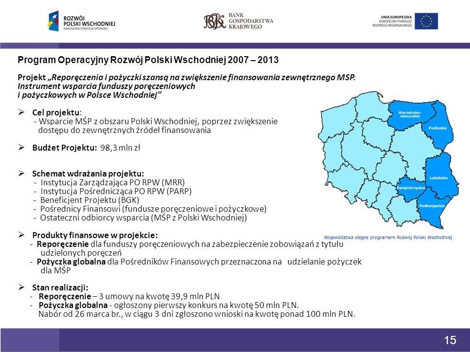 Program Operacyjny Rozwój Polski Wschodniej 2007 – 2013 Projekt Reporęczenia i pożyczki szansą na zwiększenie finansowania zewnętrznego MSP.