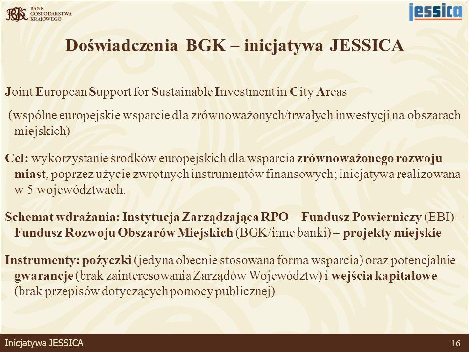 16 Doświadczenia BGK – inicjatywa JESSICA Joint European Support for Sustainable Investment in City Areas (wspólne europejskie wsparcie dla zrównoważonych/trwałych inwestycji na obszarach miejskich) Cel: wykorzystanie środków europejskich dla wsparcia zrównoważonego rozwoju miast, poprzez użycie zwrotnych instrumentów finansowych; inicjatywa realizowana w 5 województwach.