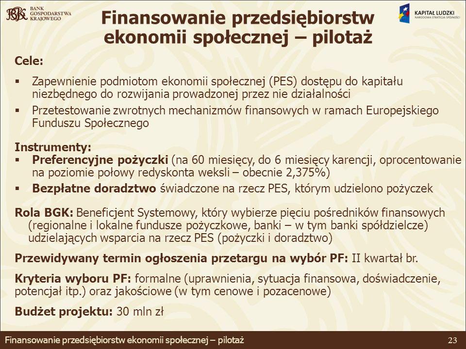 23 Finansowanie przedsiębiorstw ekonomii społecznej – pilotaż Cele: Zapewnienie podmiotom ekonomii społecznej (PES) dostępu do kapitału niezbędnego do rozwijania prowadzonej przez nie działalności Przetestowanie zwrotnych mechanizmów finansowych w ramach Europejskiego Funduszu Społecznego Instrumenty: Preferencyjne pożyczki (na 60 miesięcy, do 6 miesięcy karencji, oprocentowanie na poziomie połowy redyskonta weksli – obecnie 2,375%) Bezpłatne doradztwo świadczone na rzecz PES, którym udzielono pożyczek Rola BGK: Beneficjent Systemowy, który wybierze pięciu pośredników finansowych (regionalne i lokalne fundusze pożyczkowe, banki – w tym banki spółdzielcze) udzielających wsparcia na rzecz PES (pożyczki i doradztwo) Przewidywany termin ogłoszenia przetargu na wybór PF: II kwartał br.