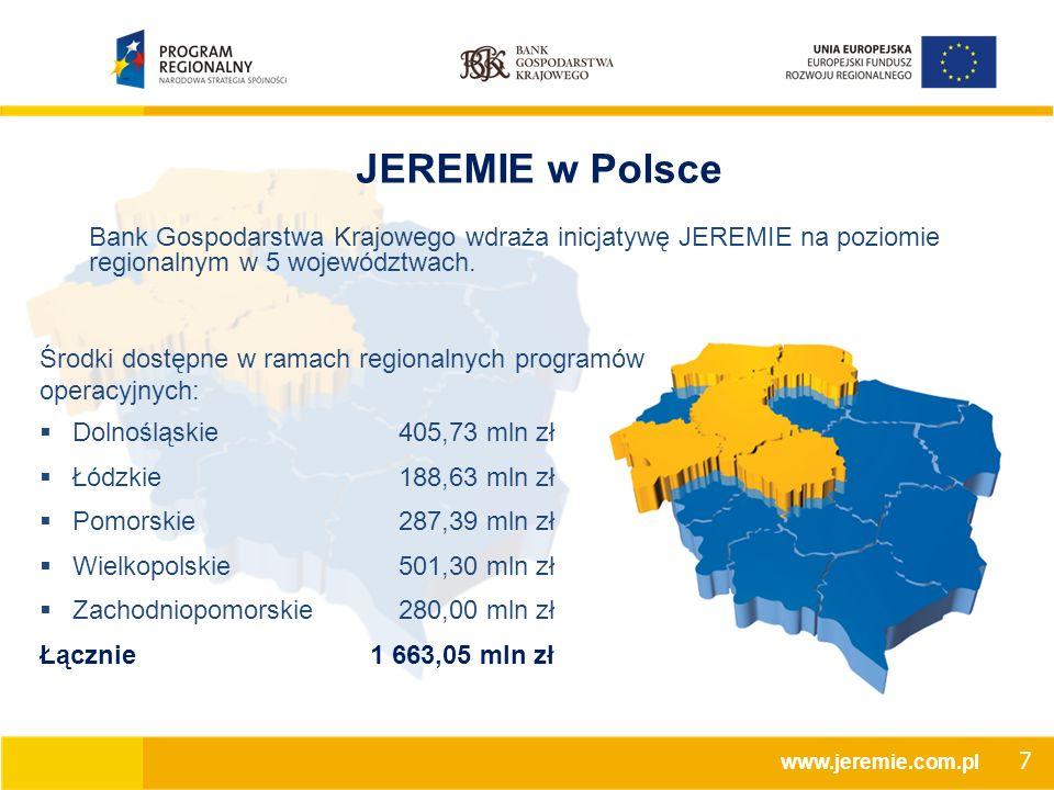 JEREMIE w Polsce Bank Gospodarstwa Krajowego wdraża inicjatywę JEREMIE na poziomie regionalnym w 5 województwach.