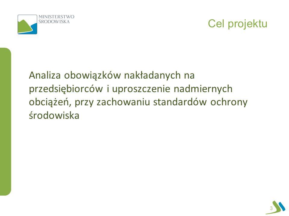 Cel projektu Analiza obowiązków nakładanych na przedsiębiorców i uproszczenie nadmiernych obciążeń, przy zachowaniu standardów ochrony środowiska 3