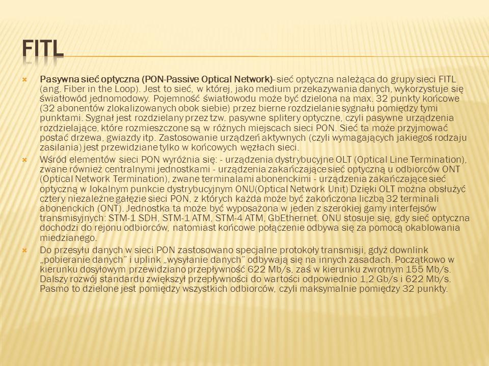 Pasywna sieć optyczna (PON-Passive Optical Network)- sieć optyczna należąca do grupy sieci FITL (ang. Fiber in the Loop). Jest to sieć, w której, jako