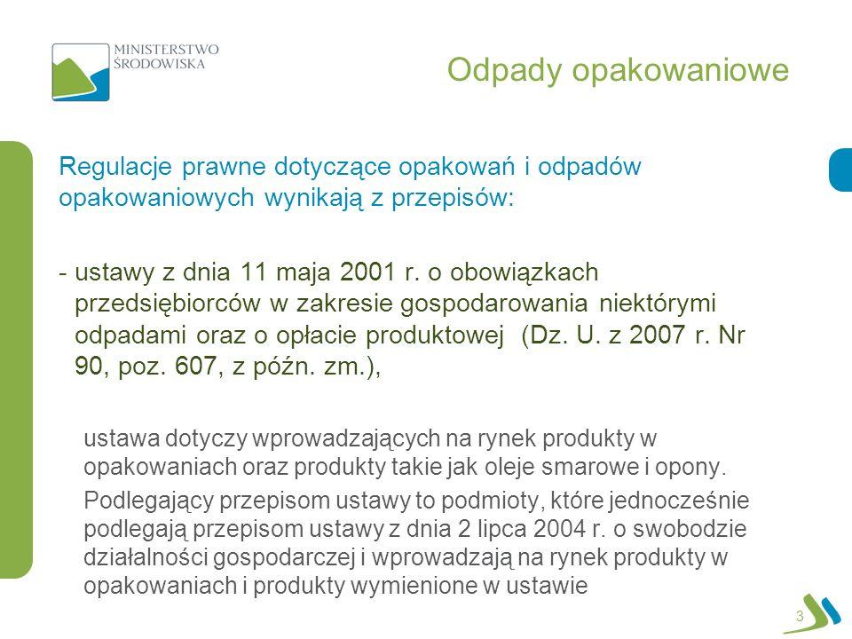 Odpady opakowaniowe 3 Regulacje prawne dotyczące opakowań i odpadów opakowaniowych wynikają z przepisów: - ustawy z dnia 11 maja 2001 r. o obowiązkach