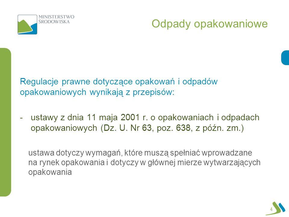 Odpady opakowaniowe 4 Regulacje prawne dotyczące opakowań i odpadów opakowaniowych wynikają z przepisów: -ustawy z dnia 11 maja 2001 r. o opakowaniach