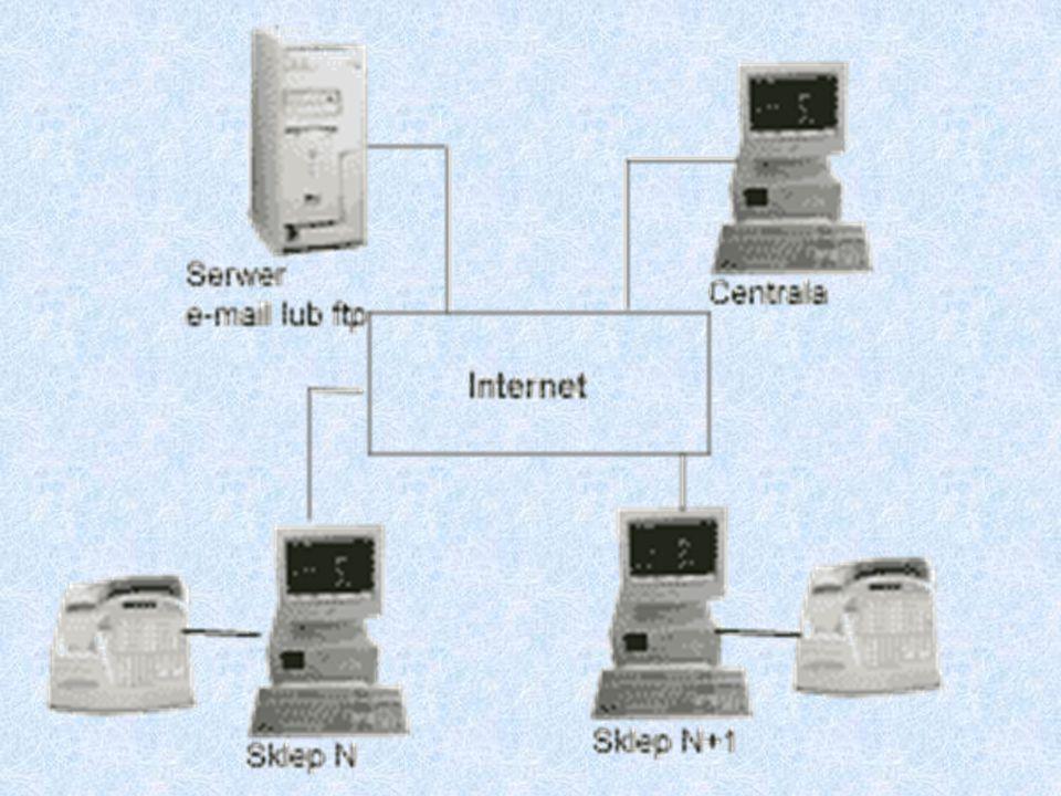 Serwery aplikacji Pełnią funkcję serwera aplikacji typu klient-serwer.