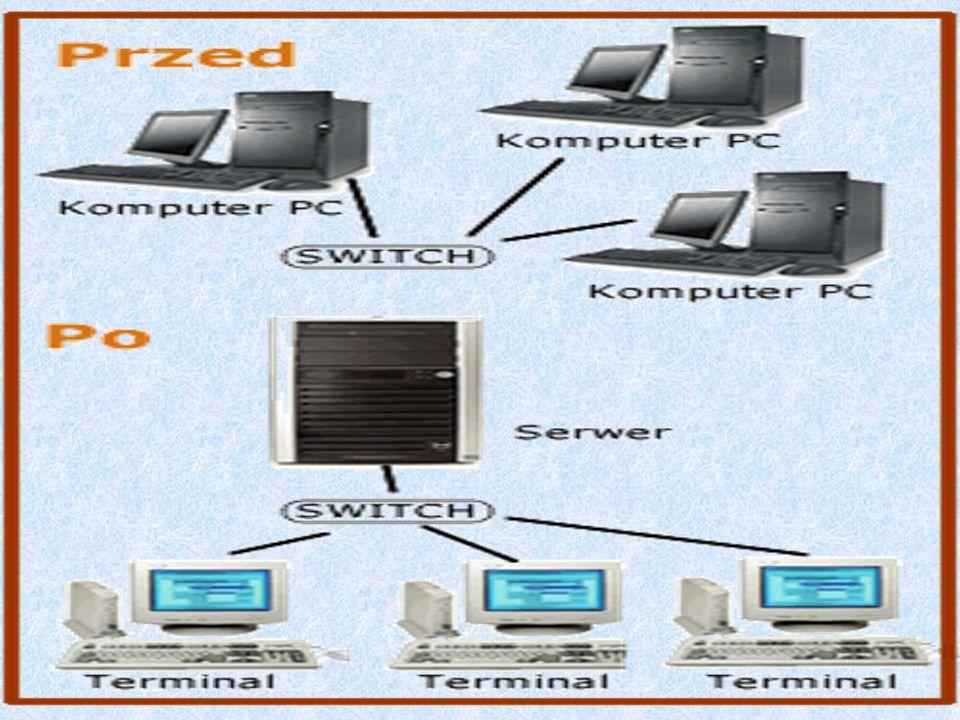 Serwery pocztowe Zapewniają klientom sieci możliwość korzystania z poczty elektronicznej.