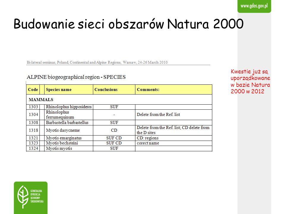Budowanie sieci obszarów Natura 2000 Kwestie już są uporządkowane w bazie Natura 2000 w 2012