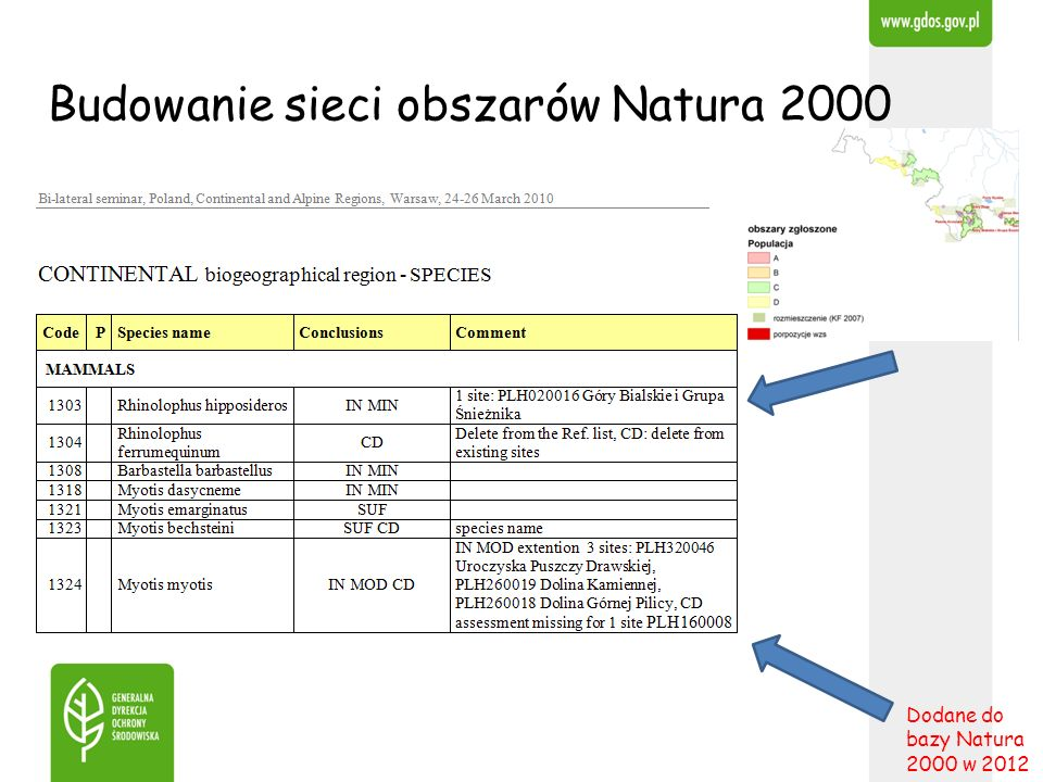 Budowanie sieci obszarów Natura 2000 Dodane do bazy Natura 2000 w 2012