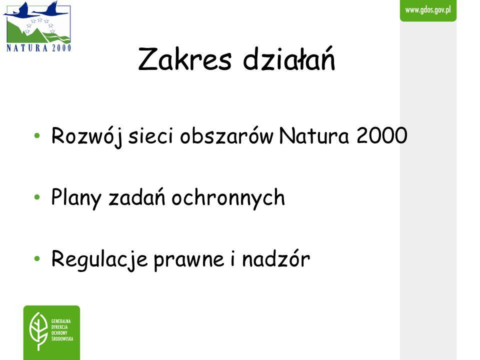 Zakres działań Rozwój sieci obszarów Natura 2000 Plany zadań ochronnych Regulacje prawne i nadzór