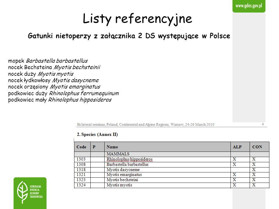 Listy referencyjne Gatunki nietoperzy z załącznika 2 DS występujące w Polsce mopek Barbastella barbastellus nocek Bechsteina Myotis bechsteinii nocek
