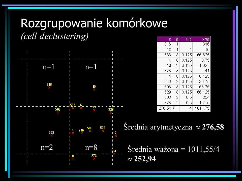 Rozgrupowanie komórkowe (cell declustering) n=1 n=2n=8 Średnia arytmetyczna 276,58 Średnia ważona = 1011,55/4 252,94