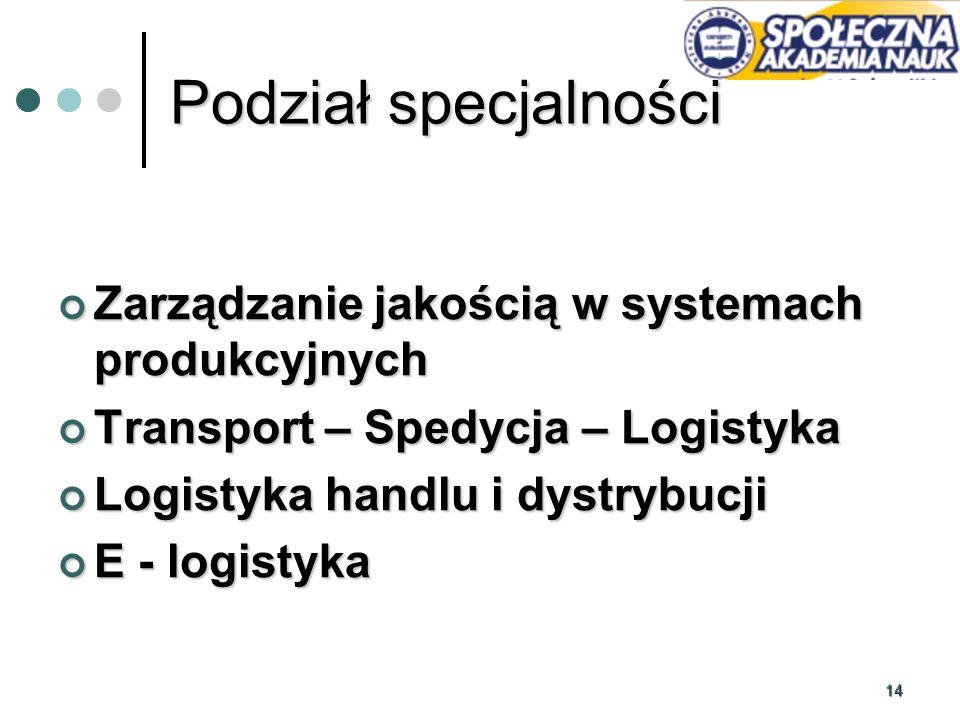 14 Podział specjalności Zarządzanie jakością w systemach produkcyjnych Zarządzanie jakością w systemach produkcyjnych Transport – Spedycja – Logistyka