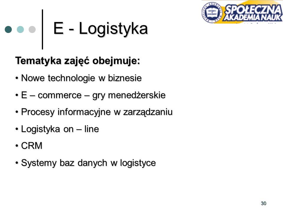 30 E - Logistyka Tematyka zajęć obejmuje: Nowe technologie w biznesie Nowe technologie w biznesie E – commerce – gry menedżerskie E – commerce – gry m