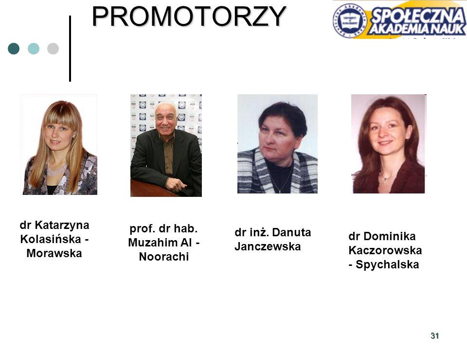31PROMOTORZY dr Katarzyna Kolasińska - Morawska prof. dr hab. Muzahim Al - Noorachi dr inż. Danuta Janczewska dr Dominika Kaczorowska - Spychalska