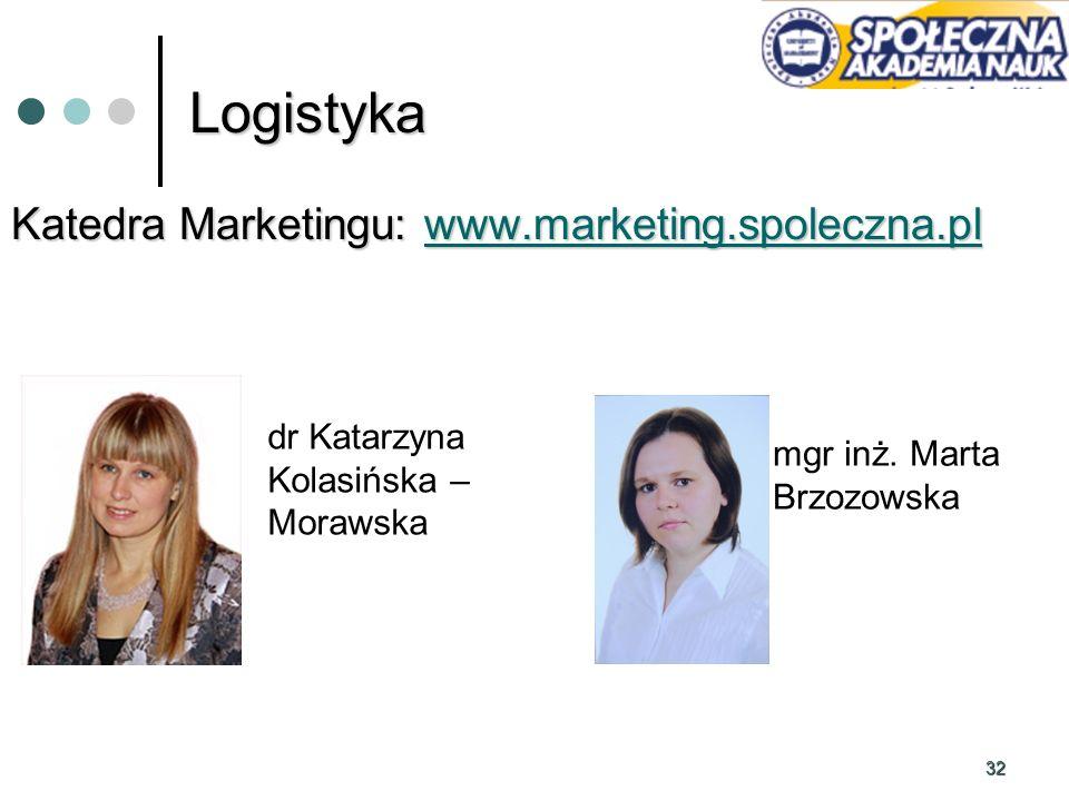 32 Logistyka Katedra Marketingu: www.marketing.spoleczna.pl www.marketing.spoleczna.pl dr Katarzyna Kolasińska – Morawska mgr inż. Marta Brzozowska
