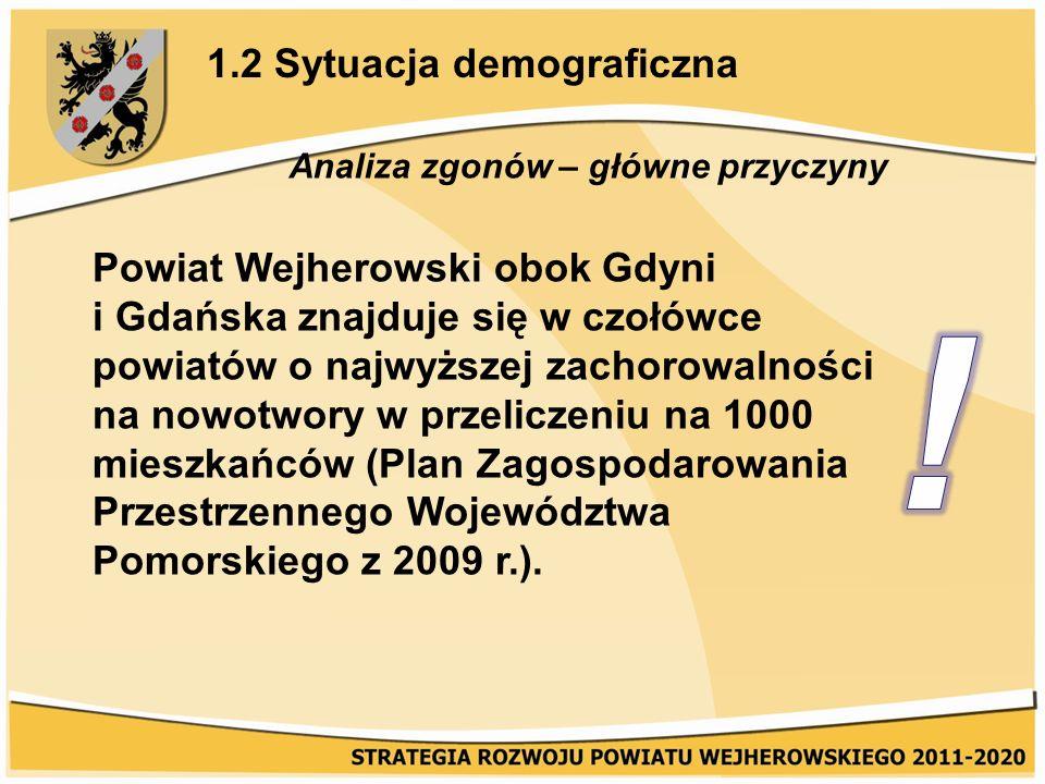 1.2 Sytuacja demograficzna Powiat Wejherowski obok Gdyni i Gdańska znajduje się w czołówce powiatów o najwyższej zachorowalności na nowotwory w przeliczeniu na 1000 mieszkańców (Plan Zagospodarowania Przestrzennego Województwa Pomorskiego z 2009 r.).