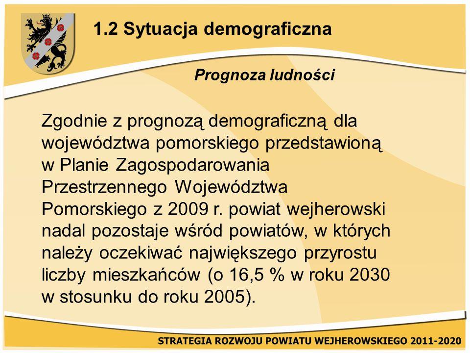 1.2 Sytuacja demograficzna Zgodnie z prognozą demograficzną dla województwa pomorskiego przedstawioną w Planie Zagospodarowania Przestrzennego Województwa Pomorskiego z 2009 r.