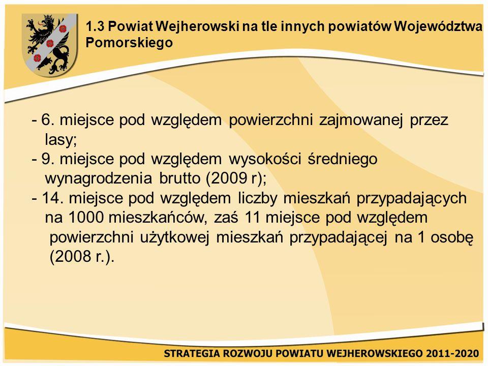 1.3 Powiat Wejherowski na tle innych powiatów Województwa Pomorskiego - 6.