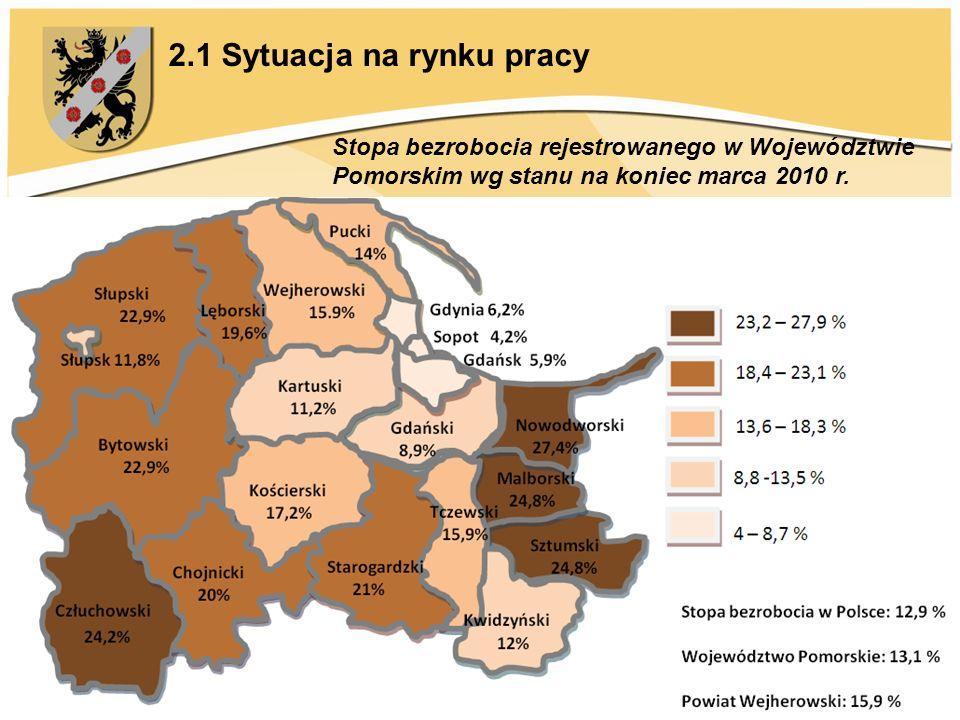 2.1 Sytuacja na rynku pracy Stopa bezrobocia rejestrowanego w Województwie Pomorskim wg stanu na koniec marca 2010 r.