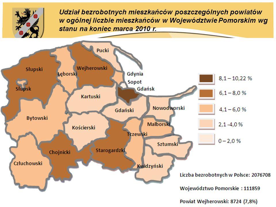 Udział bezrobotnych mieszkańców poszczególnych powiatów w ogólnej liczbie mieszkańców w Województwie Pomorskim wg stanu na koniec marca 2010 r.